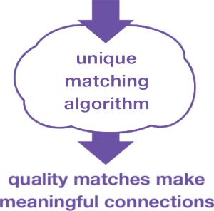 Algorithm-300x296_2